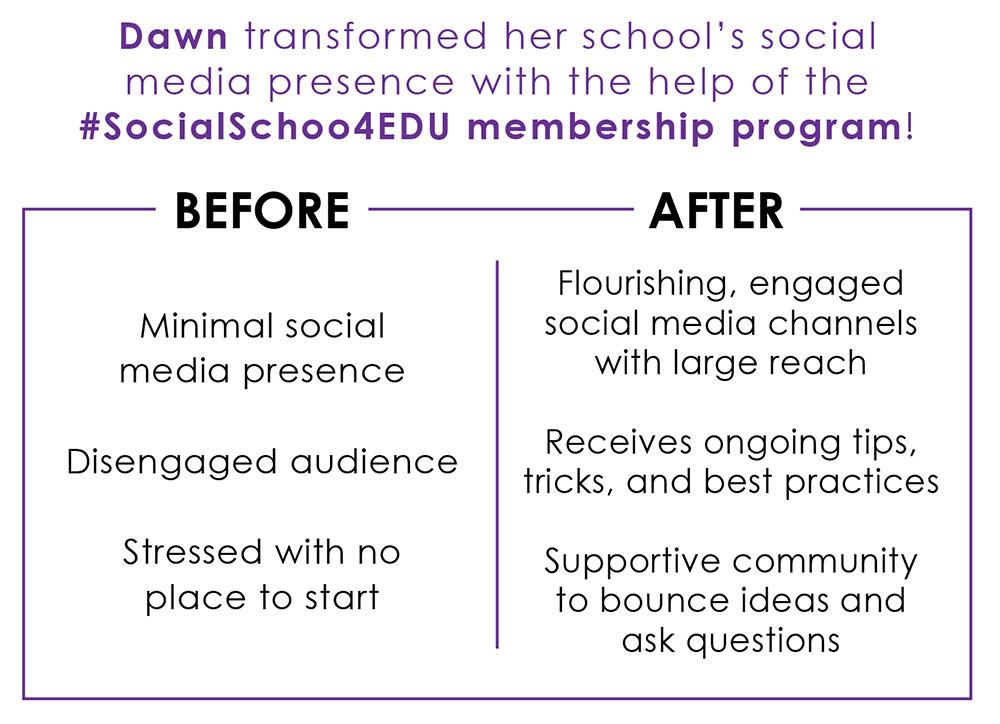 #SocialSchool4EDU Membership Program