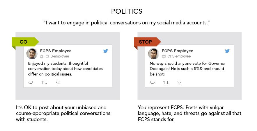 Staff Social Media Guidelines for Personal Use