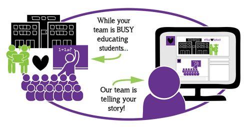 #SocialSchool4EDU Social Media Management Service